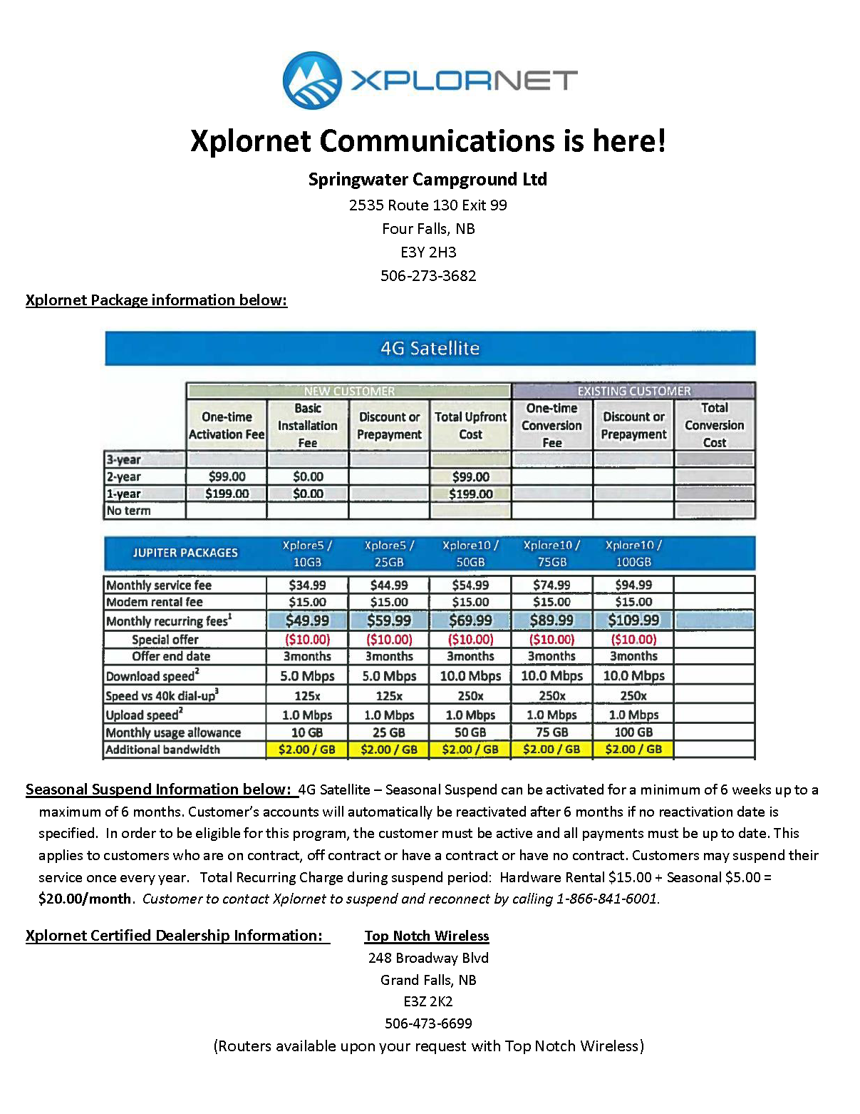 Springwater Campground Ltd - Xplornet (2)
